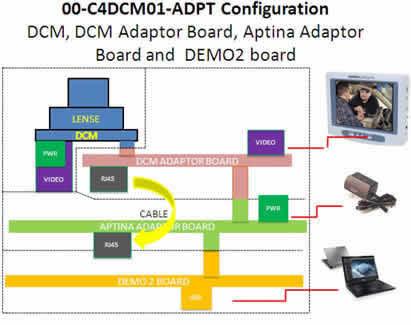 X4AV Adapter Board 3