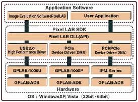 Image Evaluation Software