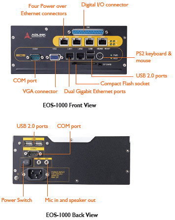 EOS-1000 Front and Back View